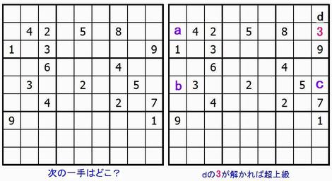 数 独 テクニック 上級 数 独 を 解く コツ 上級 ナンプレの解き方のコツをご存知ですか?