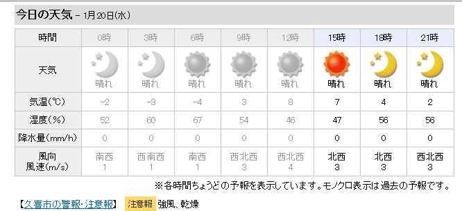 予報 久喜 市 天気